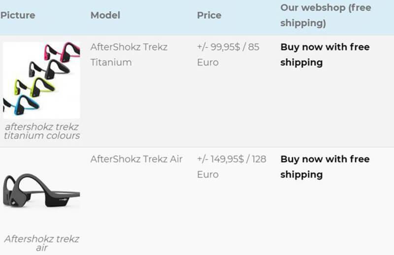 AfterShokz Trekz Air vs AfterShokz Trekz Titanium Price