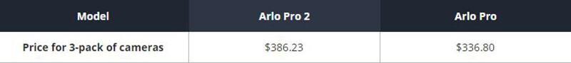Arlo Pro vs Arlo Pro 2 Price