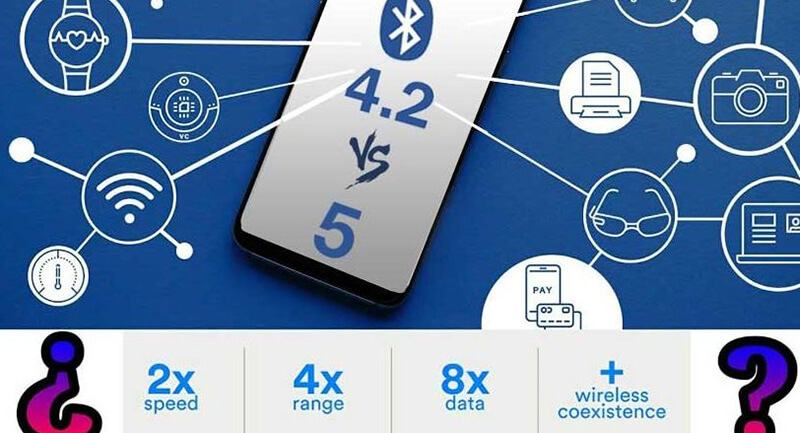 Bluetooth 5 Vs Bluetooth 4.2 Differences