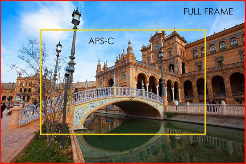 Full Frame Vs APS-C Comparison