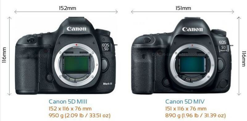 The front view size comparison of Canon 5D MIII and Canon 5D MIV