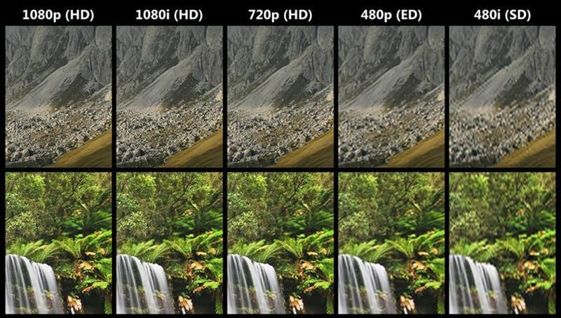 What is the distinction between 1080p and 1080i
