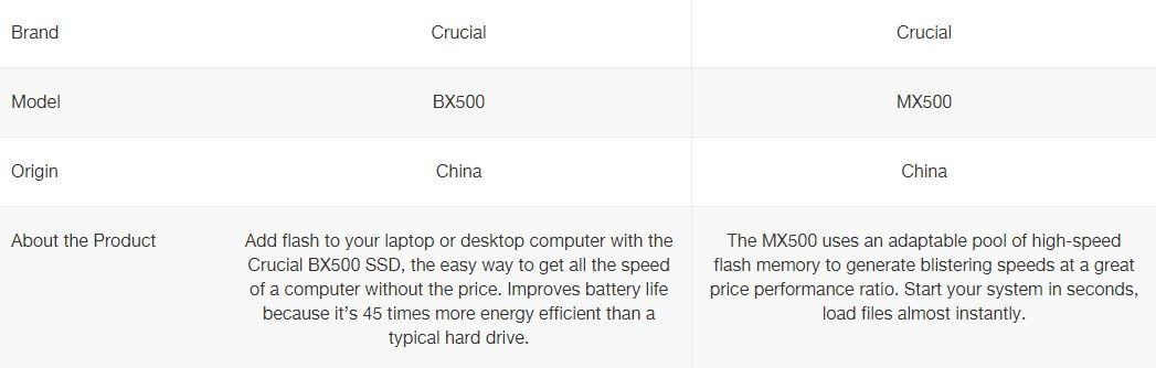 crucial bx500 vs mx500 General Specifications