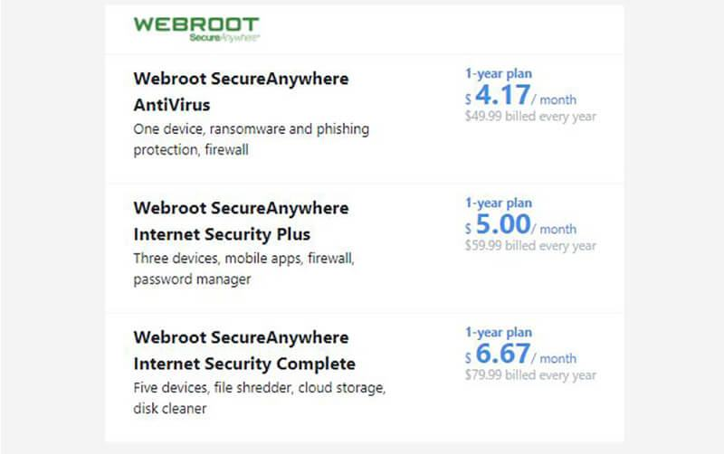 webroot vs bitdefender -Price