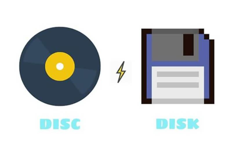 Difference Between Disc Vs Disk