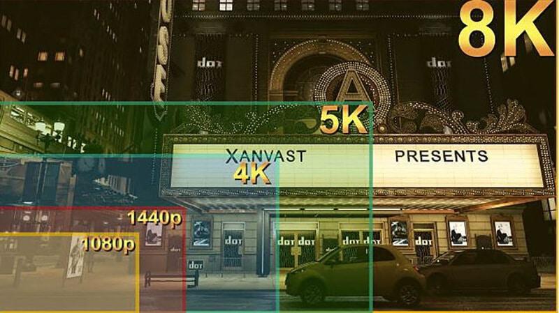 TV Vs Monitor Resolution