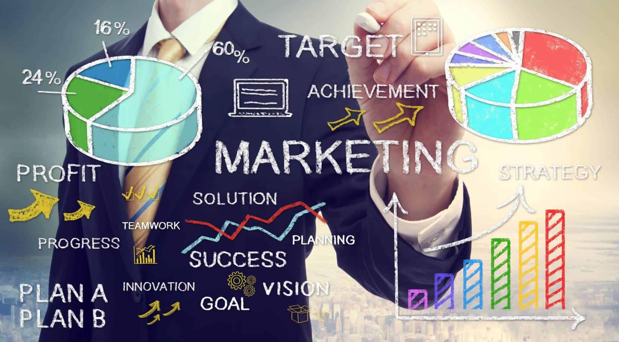 Inbound Marketing with Social Media