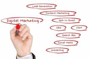 Digital Marketing Ideas for Small Business